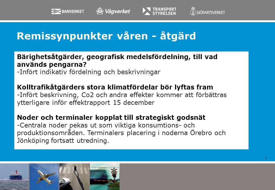 Avtal och avsiktsförklaringar Östergötland, Jönköping, Kronoberg, Kalmar och Blekinge Händelö, kombiterminal exkl.