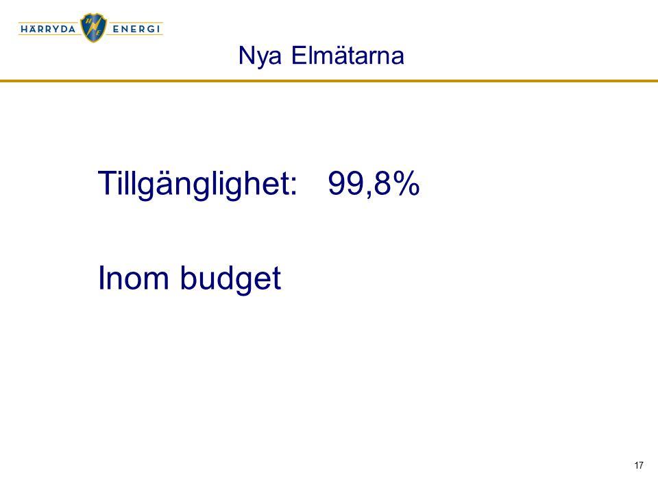 17 Nya Elmätarna Tillgänglighet: 99,8% Inom budget