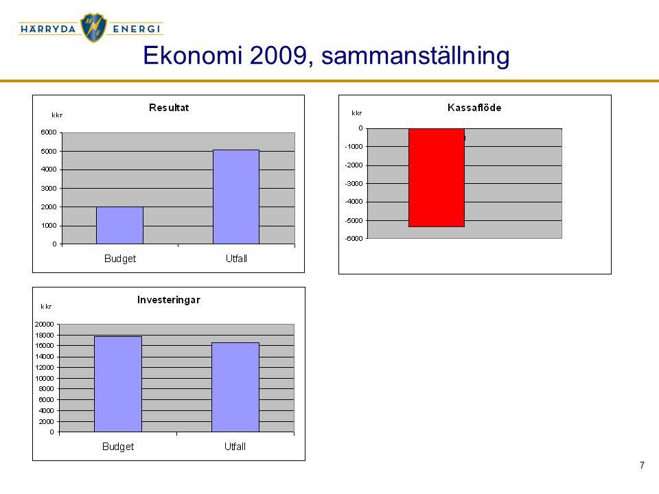7 Ekonomi 2009, sammanställning