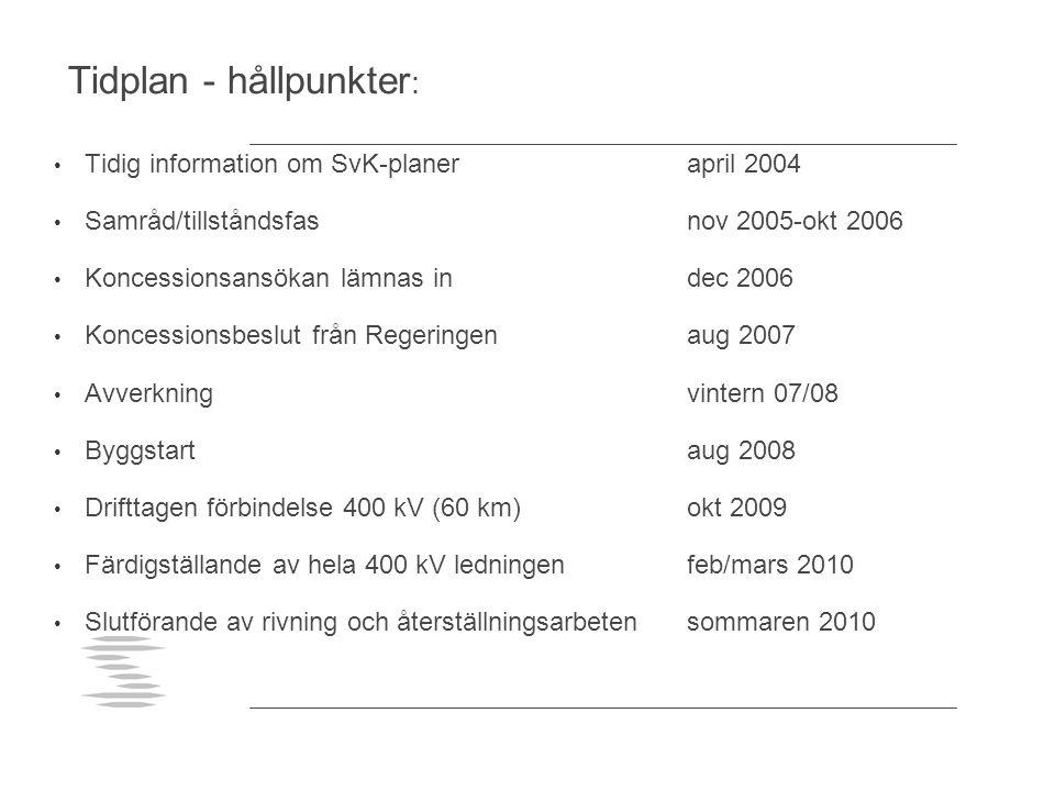 Tidplan - hållpunkter : Tidig information om SvK-planer april 2004 Samråd/tillståndsfasnov 2005-okt 2006 Koncessionsansökan lämnas indec 2006 Koncessi