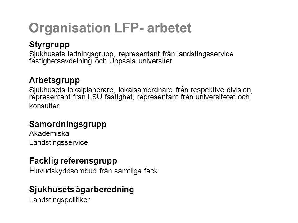 Organisation LFP- arbetet Styrgrupp Sjukhusets ledningsgrupp, representant från landstingsservice fastighetsavdelning och Uppsala universitet Arbetsgrupp Sjukhusets lokalplanerare, lokalsamordnare från respektive division, representant från LSU fastighet, representant från universitetet och konsulter Samordningsgrupp Akademiska Landstingsservice Facklig referensgrupp H uvudskyddsombud från samtliga fack Sjukhusets ägarberedning Landstingspolitiker