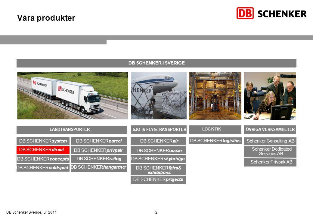 2DB Schenker Sverige, juli 2011 Våra produkter DB SCHENKERparcel DB SCHENKERprivpak DB SCHENKERair DB SCHENKERlogistics Schenker Consulting AB Schenke