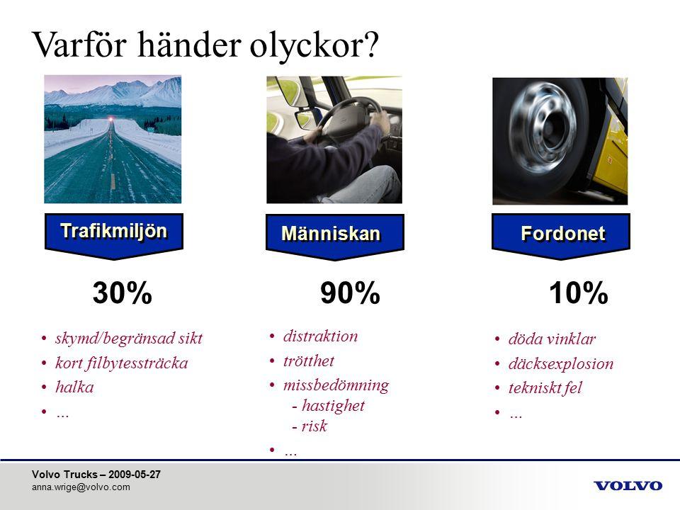 Volvo Trucks – 2009-05-27 anna.wrige@volvo.com Varför händer olyckor? 30% 90% 10% skymd/begränsad sikt kort filbytessträcka halka … distraktion trötth