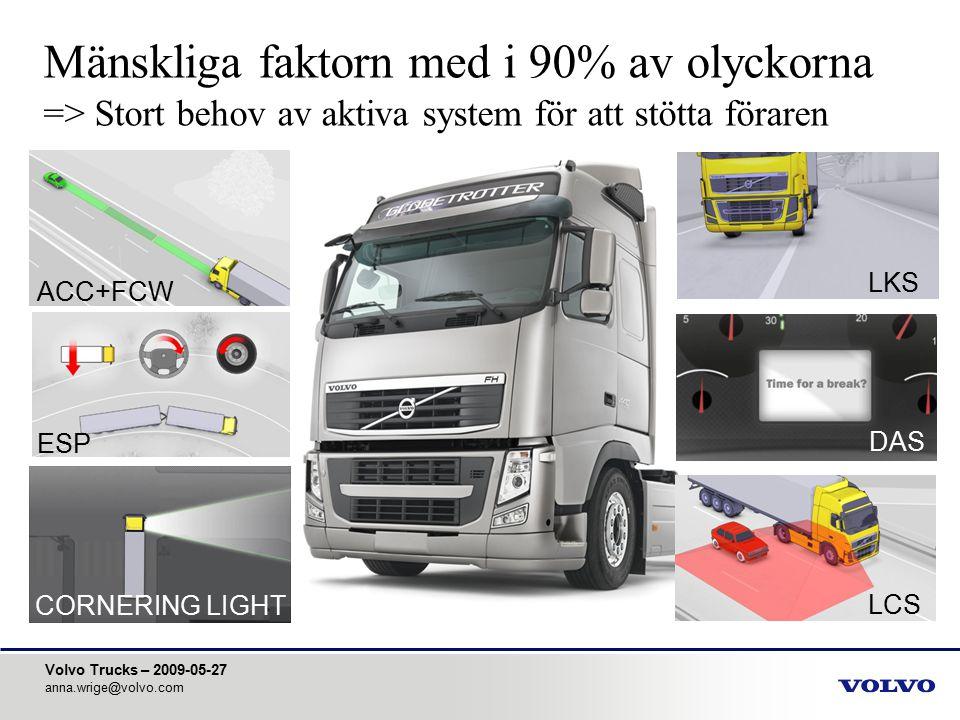Volvo Trucks – 2009-05-27 anna.wrige@volvo.com Mänskliga faktorn med i 90% av olyckorna => Stort behov av aktiva system för att stötta föraren ACC+FCW