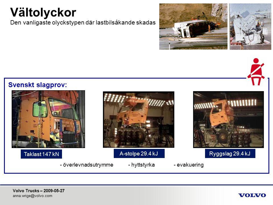 Volvo Trucks – 2009-05-27 anna.wrige@volvo.com - överlevnadsutrymme- hyttstyrka- evakuering Ryggslag 29.4 kJA-stolpe 29.4 kJ Taklast 147 kN Vältolycko
