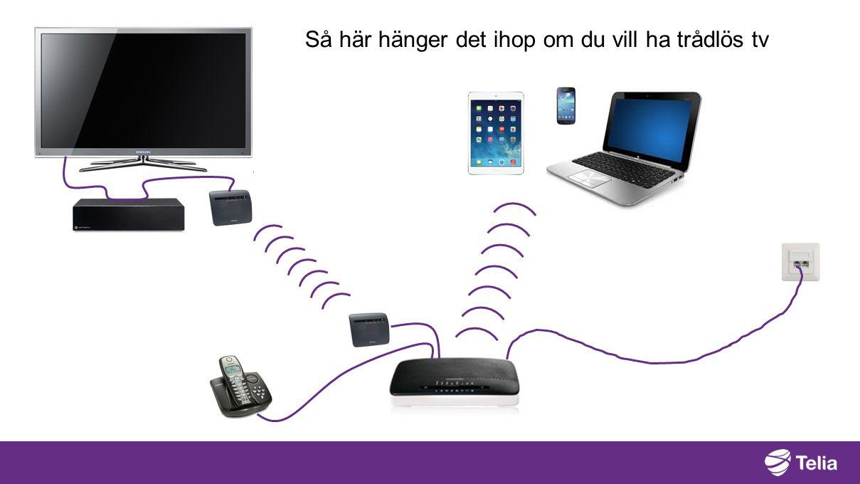 Så här hänger det ihop om du vill ha trådlös tv