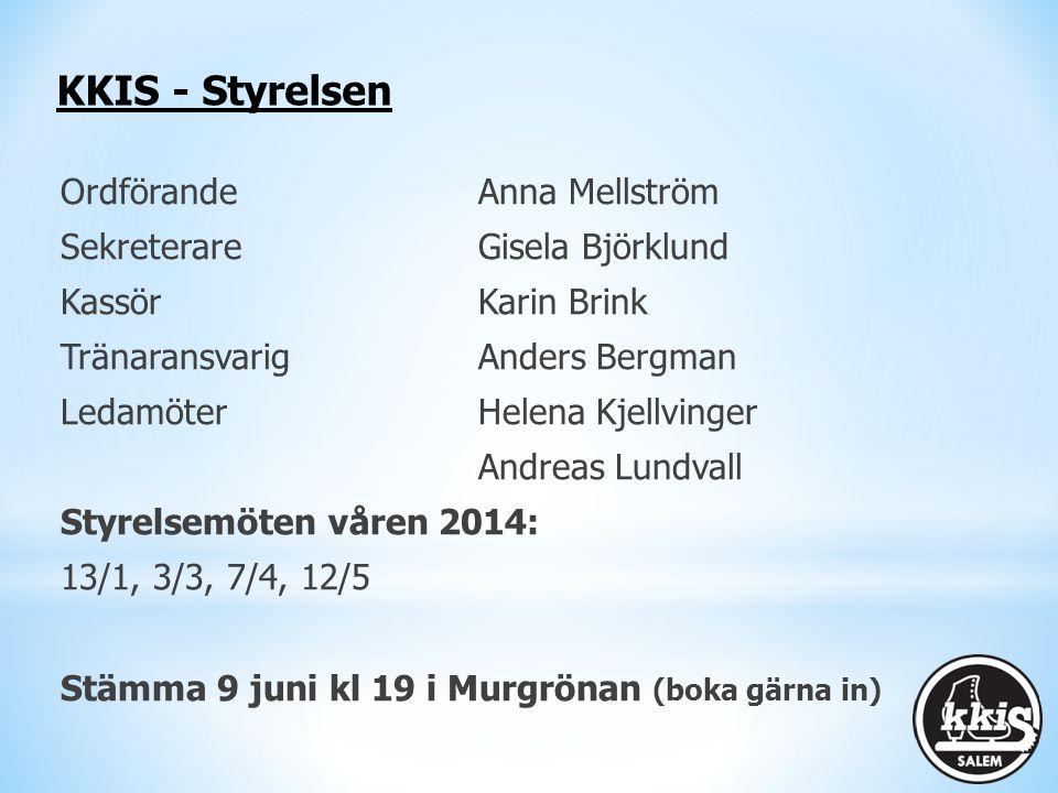 KKIS - Styrelsen OrdförandeAnna Mellström SekreterareGisela Björklund KassörKarin Brink TränaransvarigAnders Bergman LedamöterHelena Kjellvinger Andre