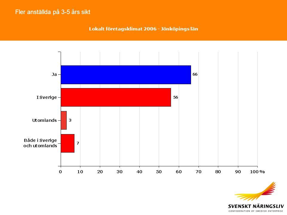 Fler anställda på 3-5 års sikt Lokalt företagsklimat 2006 - Jönköpings län