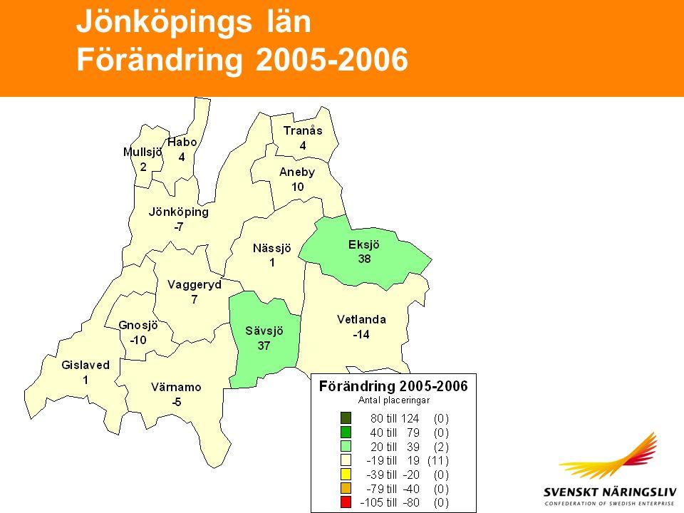 Jönköpings län Förändring 2005-2006