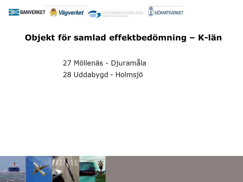 Objekt för samlad effektbedömning – K-län 27Möllenäs - Djuramåla 28Uddabygd - Holmsjö