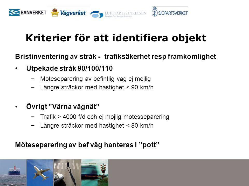 Kriterier för att identifiera objekt Bristinventering av stråk - trafiksäkerhet resp framkomlighet Utpekade stråk 90/100/110 – Möteseparering av befin