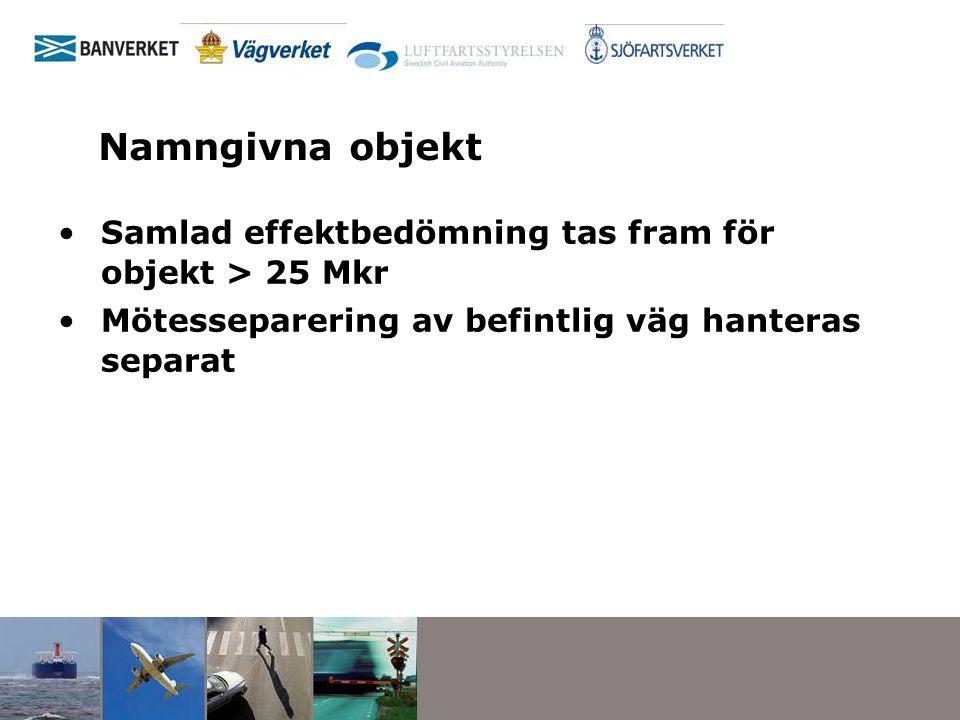 Objekt för samlad effektbedömning - NAT 22Sölve - Stensnäs 22Stensnäs - Karlshamn V 22Björketorp - Nättraby 22Lösen - Jämjö 22Förbi Bergkvara 22Förbi Rinkabyholm 22Genom Mönsterås 22Gladhammar - Verkebäck 22Förbi Söderköping 22Söderköping - Norrköping 22Förbifart Norrköping 4Ljungby - Toftanäs 4Trafikplats Ryhov 25Österleden i Växjö 25Förbi Lessebo 25Eriksmåla - Boda - Örsjö 26Förbi Smålandsstenar 26Månseryd - Mullsjö 33Nässjö - Eksjö 33Förbi Eksjö 40Nissastigen - Haga 50Mjölby - Motala