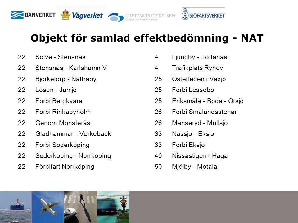 Objekt för samlad effektbedömning - NAT 22Sölve - Stensnäs 22Stensnäs - Karlshamn V 22Björketorp - Nättraby 22Lösen - Jämjö 22Förbi Bergkvara 22Förbi