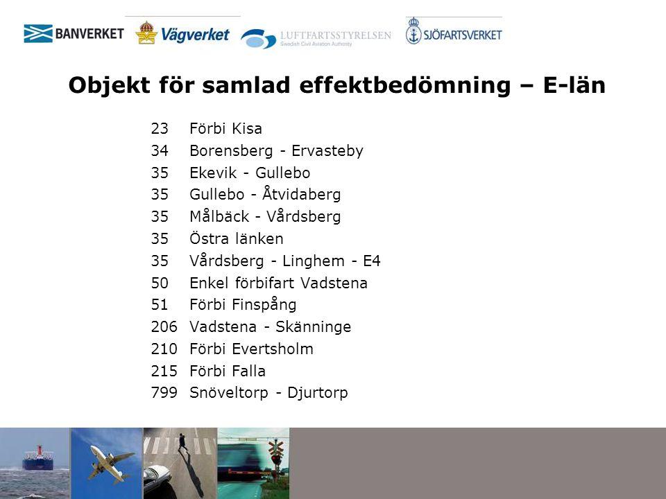 Objekt för samlad effektbedömning – E-län 23Förbi Kisa 34Borensberg - Ervasteby 35Ekevik - Gullebo 35Gullebo - Åtvidaberg 35Målbäck - Vårdsberg 35Östr