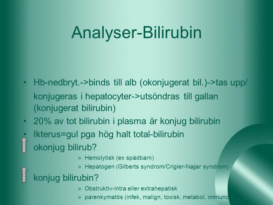 Analyser-Bilirubin Hb-nedbryt.->binds till alb (okonjugerat bil.)->tas upp/ konjugeras i hepatocyter->utsöndras till gallan (konjugerat bilirubin) 20%