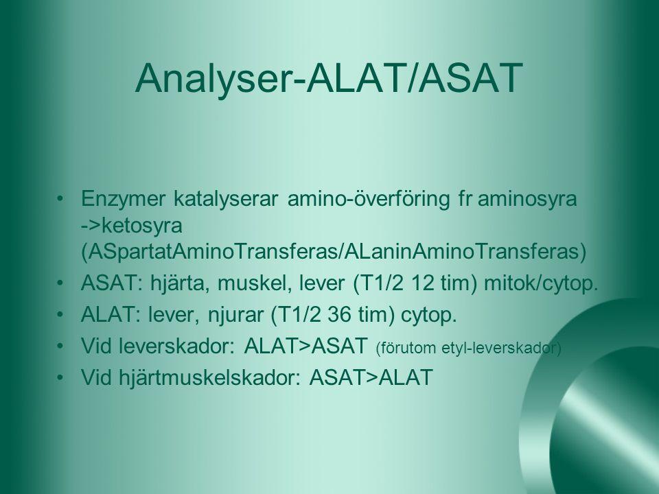 Analyser-ALAT/ASAT Enzymer katalyserar amino-överföring fr aminosyra ->ketosyra (ASpartatAminoTransferas/ALaninAminoTransferas) ASAT: hjärta, muskel,