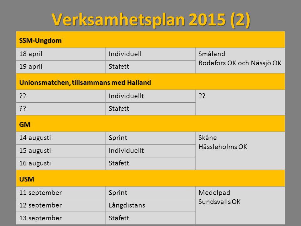 Verksamhetsplan 2015 (2) SSM-Ungdom 18 aprilIndividuellSmåland Bodafors OK och Nässjö OK 19 aprilStafett Unionsmatchen, tillsammans med Halland Individuellt .