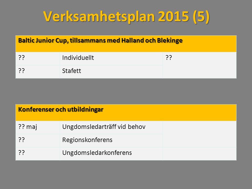 Verksamhetsplan 2015 (5) Baltic Junior Cup, tillsammans med Halland och Blekinge Individuellt .