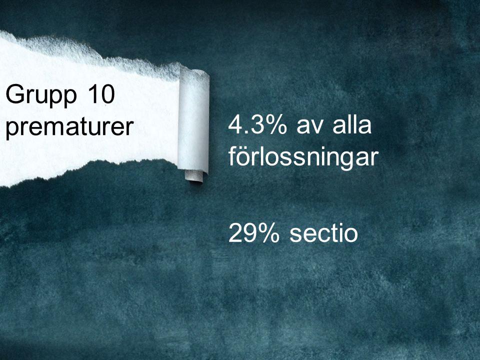 Grupp 10 prematurer 4.3% av alla förlossningar 29% sectio