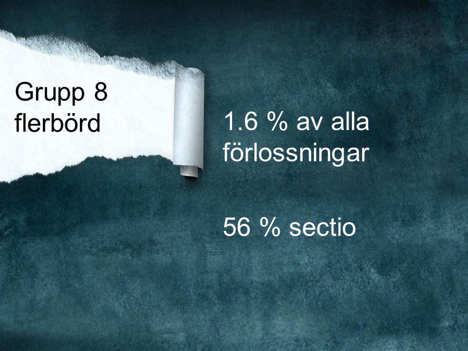 Grupp 8 flerbörd 1.6 % av alla förlossningar 56 % sectio