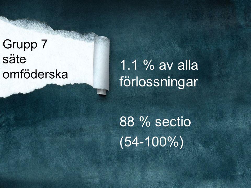Grupp 7 säte omföderska 1.1 % av alla förlossningar 88 % sectio (54-100%)