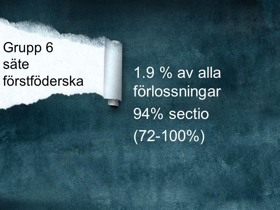 Grupp 6 säte förstföderska 1.9 % av alla förlossningar 94% sectio (72-100%)