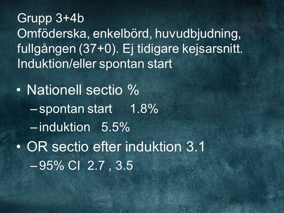 Grupp 3+4b Omföderska, enkelbörd, huvudbjudning, fullgången (37+0).