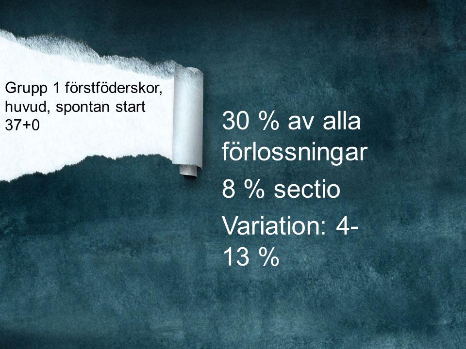 Grupp 1 förstföderskor, huvud, spontan start 37+0 30 % av alla förlossningar 8 % sectio Variation: 4- 13 %