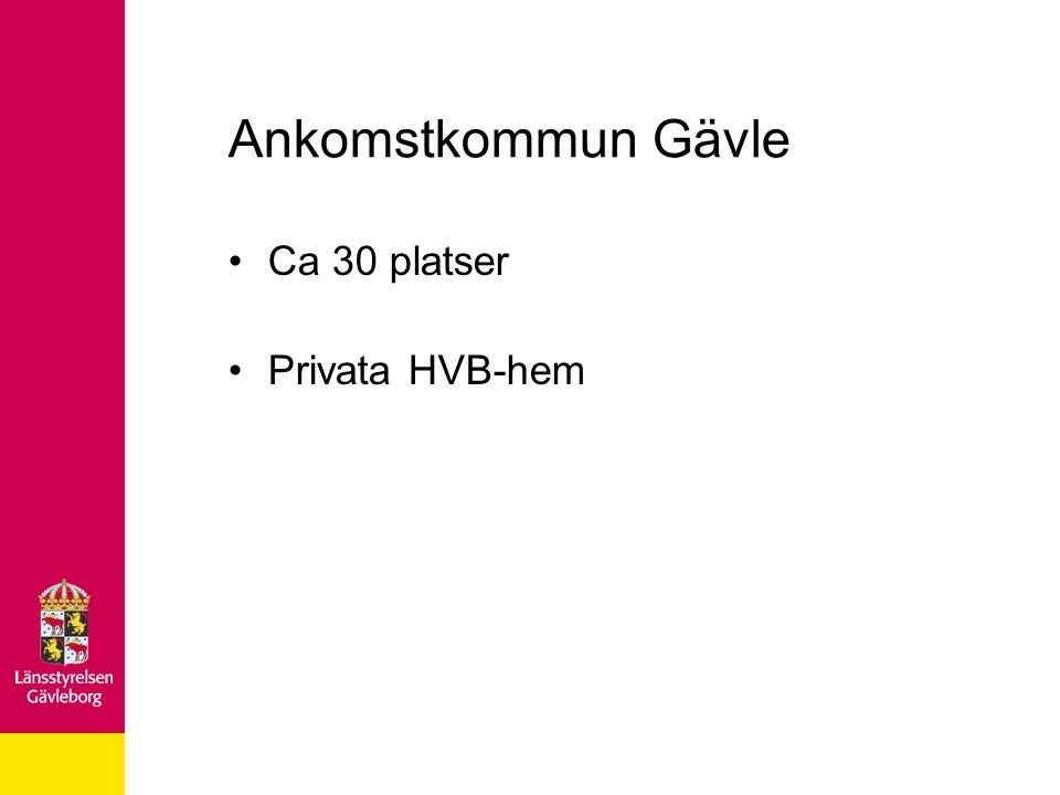 Ankomstkommun Gävle Ca 30 platser Privata HVB-hem