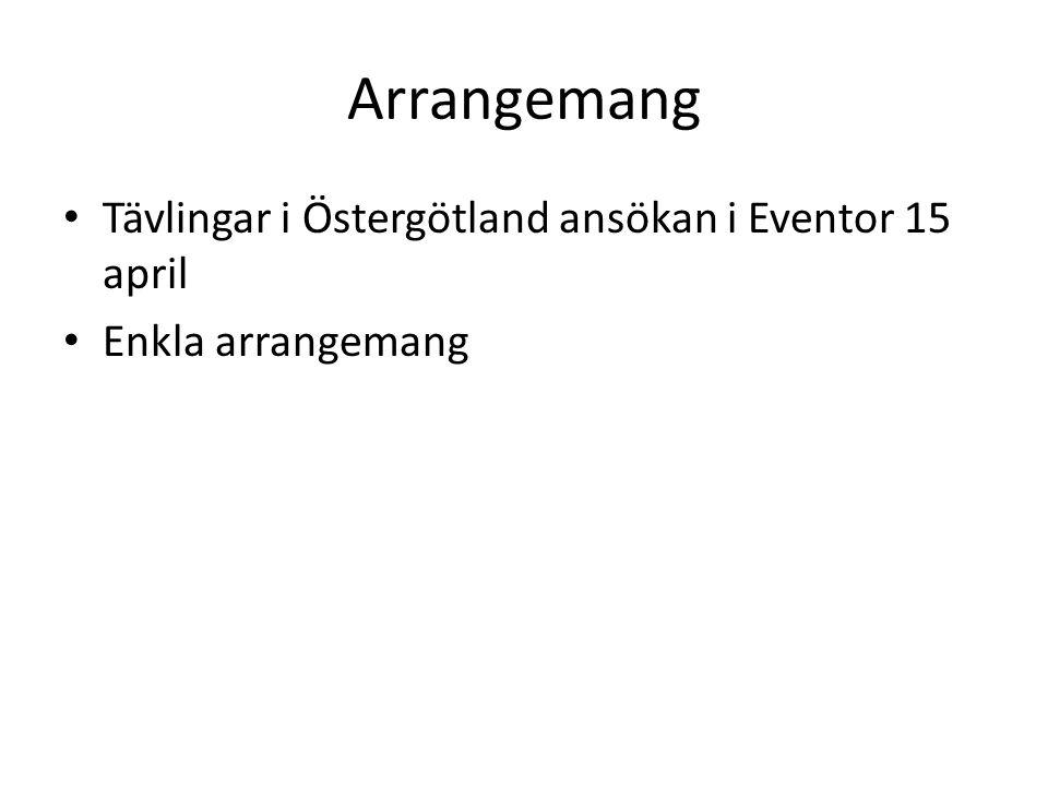Arrangemang Tävlingar i Östergötland ansökan i Eventor 15 april Enkla arrangemang