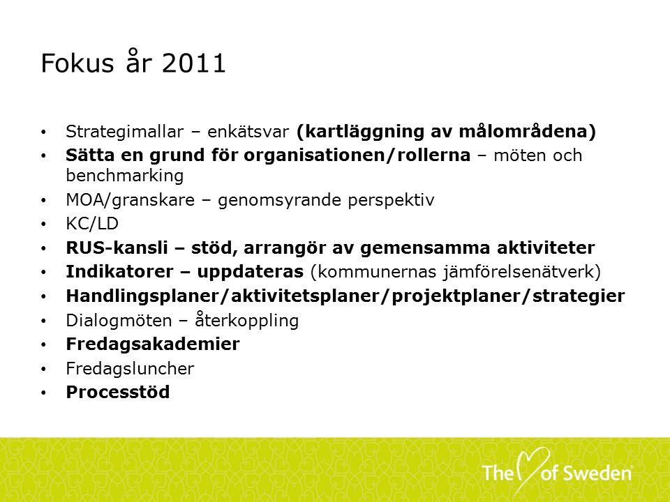 Fokus år 2011 Strategimallar – enkätsvar (kartläggning av målområdena) Sätta en grund för organisationen/rollerna – möten och benchmarking MOA/granskare – genomsyrande perspektiv KC/LD RUS-kansli – stöd, arrangör av gemensamma aktiviteter Indikatorer – uppdateras (kommunernas jämförelsenätverk) Handlingsplaner/aktivitetsplaner/projektplaner/strategier Dialogmöten – återkoppling Fredagsakademier Fredagsluncher Processtöd
