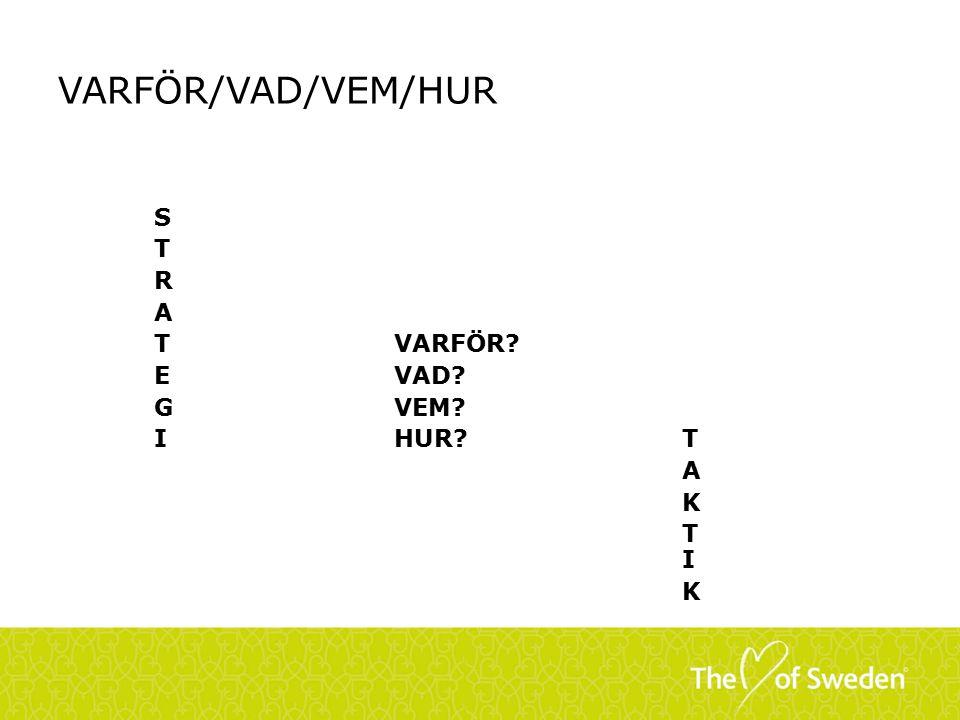 VARFÖR/VAD/VEM/HUR S T R A TVARFÖR EVAD GVEM IHUR T A K T I K