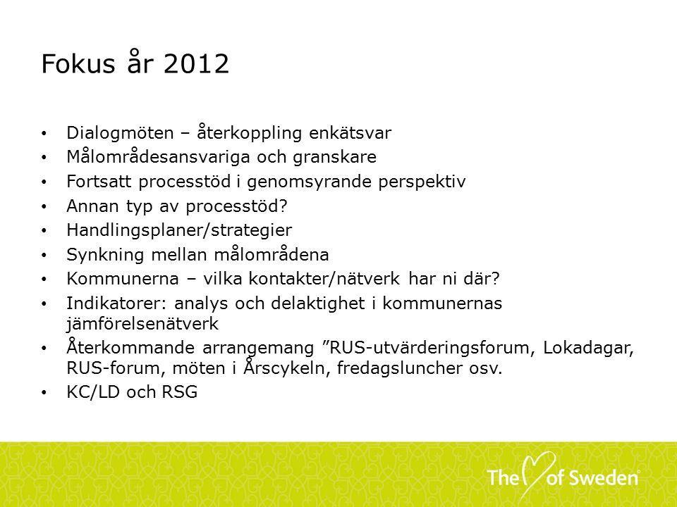 Fokus år 2012 Dialogmöten – återkoppling enkätsvar Målområdesansvariga och granskare Fortsatt processtöd i genomsyrande perspektiv Annan typ av processtöd.