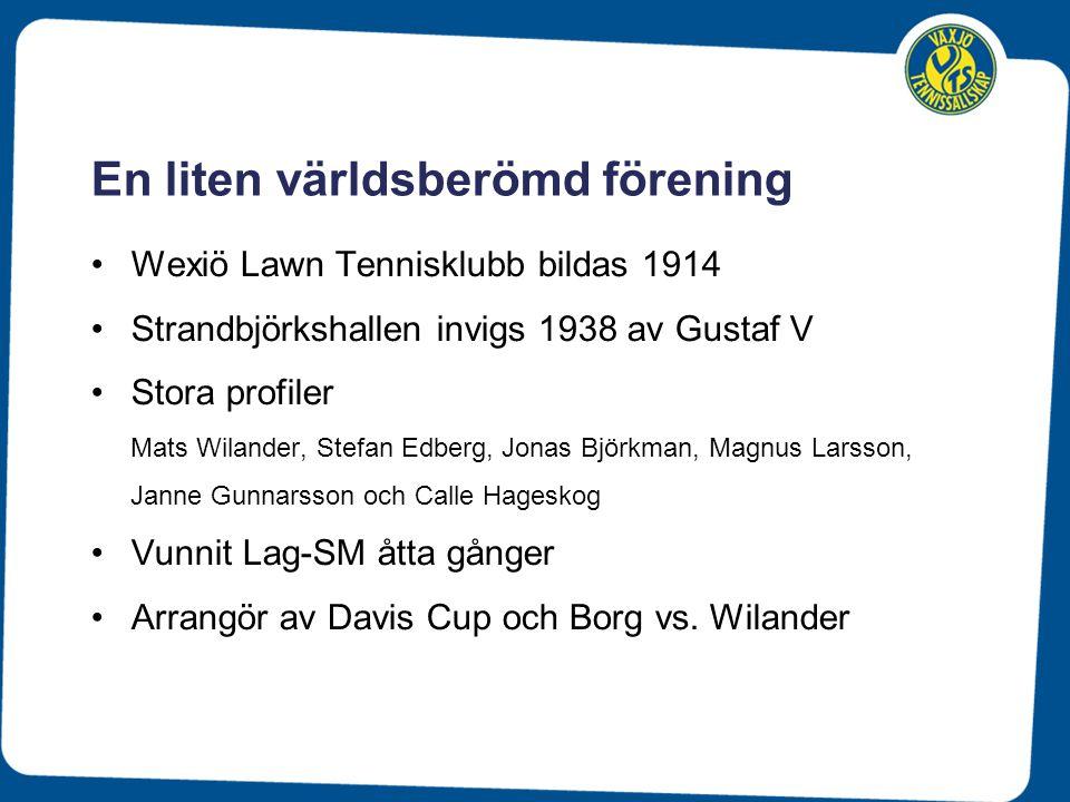 En liten världsberömd förening Wexiö Lawn Tennisklubb bildas 1914 Strandbjörkshallen invigs 1938 av Gustaf V Stora profiler Mats Wilander, Stefan Edbe