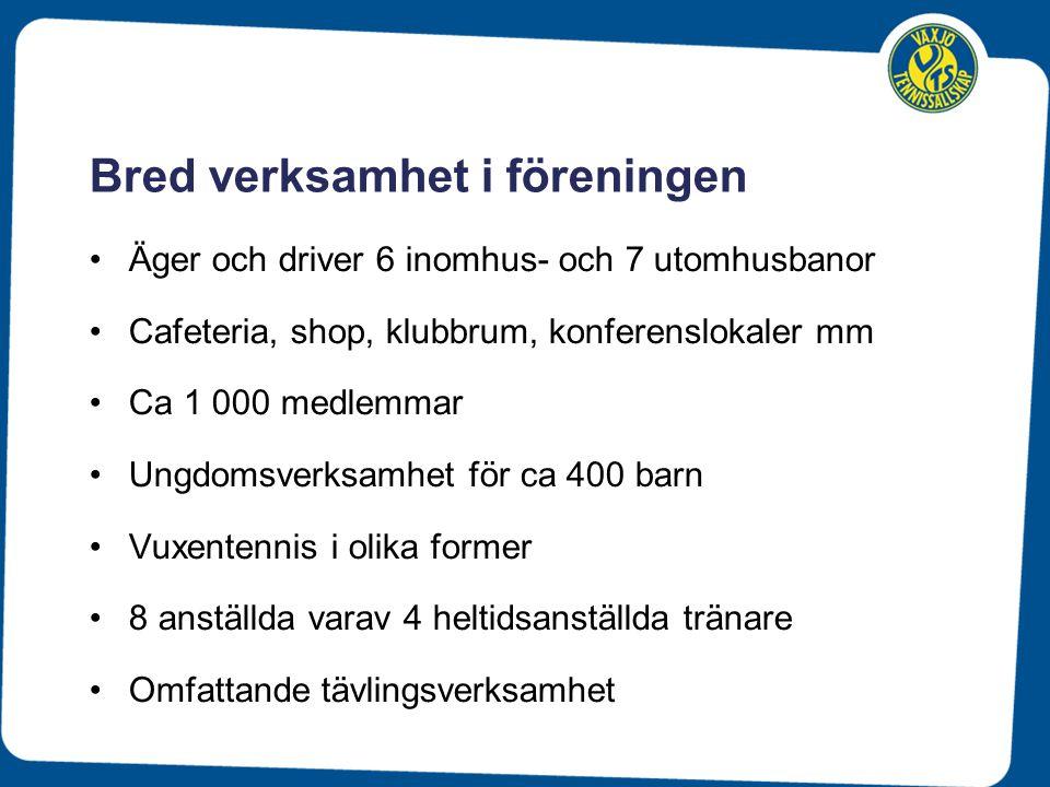 Bred verksamhet i föreningen Äger och driver 6 inomhus- och 7 utomhusbanor Cafeteria, shop, klubbrum, konferenslokaler mm Ca 1 000 medlemmar Ungdomsve