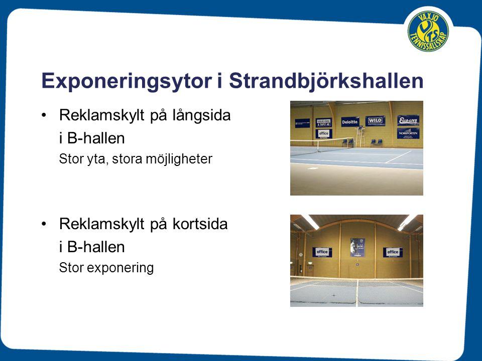 Exponeringsytor i Strandbjörkshallen Reklamskylt på långsida i B-hallen Stor yta, stora möjligheter Reklamskylt på kortsida i B-hallen Stor exponering