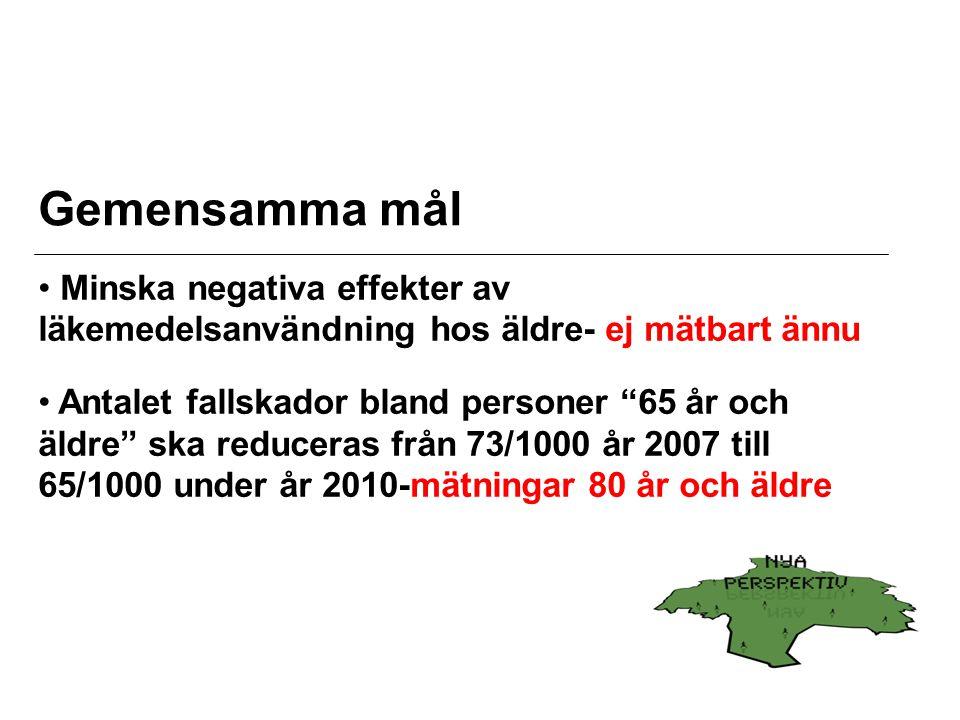 Gemensamma mål Minska negativa effekter av läkemedelsanvändning hos äldre- ej mätbart ännu Antalet fallskador bland personer 65 år och äldre ska reduceras från 73/1000 år 2007 till 65/1000 under år 2010-mätningar 80 år och äldre