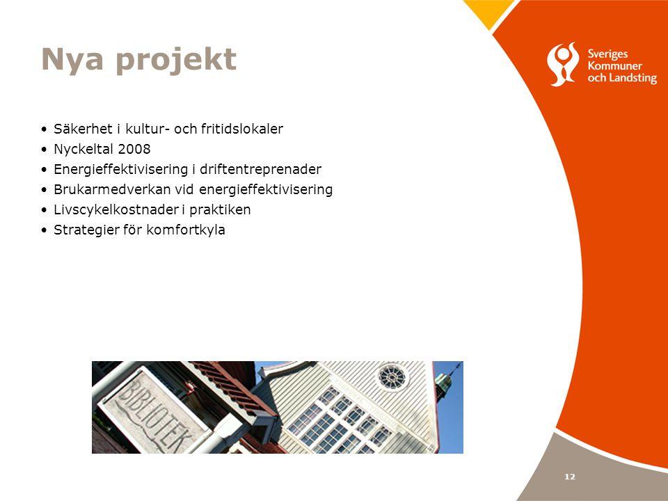 12 Nya projekt Säkerhet i kultur- och fritidslokaler Nyckeltal 2008 Energieffektivisering i driftentreprenader Brukarmedverkan vid energieffektivisering Livscykelkostnader i praktiken Strategier för komfortkyla