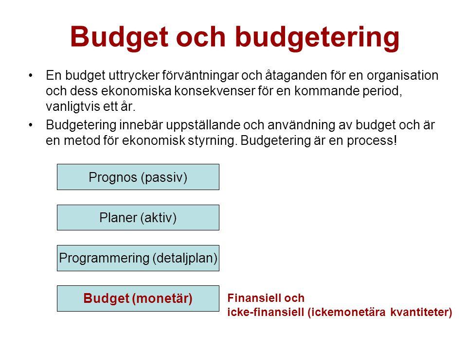 Budget och budgetering En budget uttrycker förväntningar och åtaganden för en organisation och dess ekonomiska konsekvenser för en kommande period, va