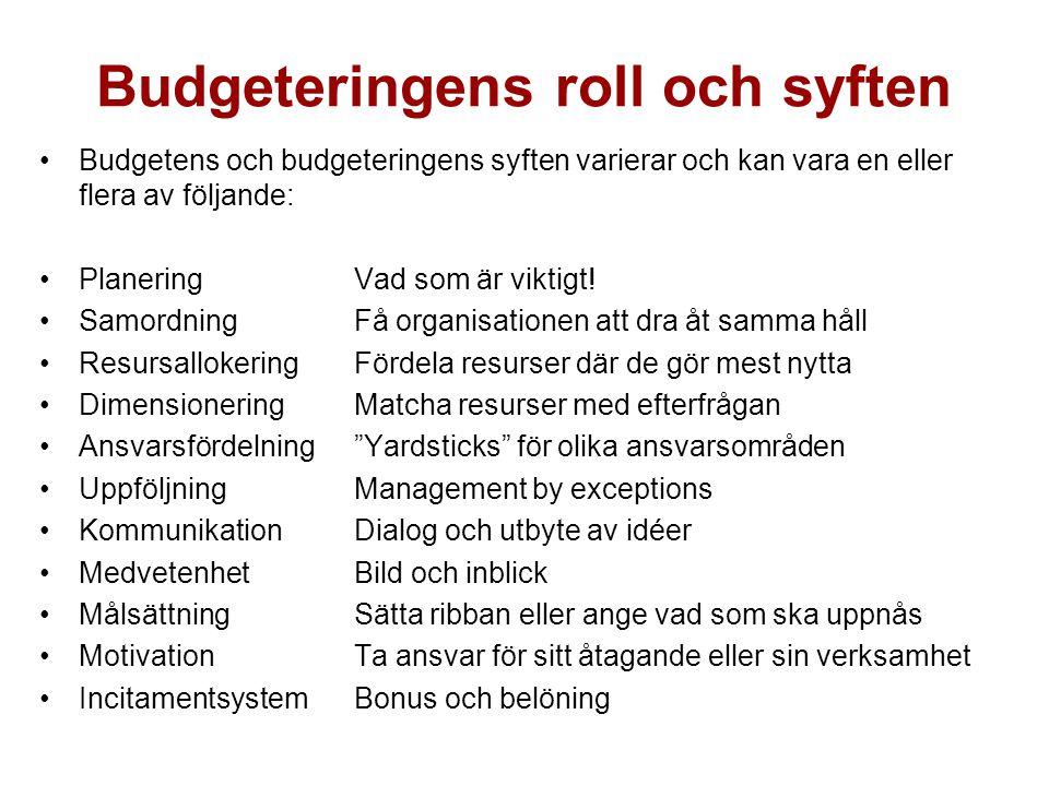 Budgeteringens roll och syften Budgetens och budgeteringens syften varierar och kan vara en eller flera av följande: PlaneringVad som är viktigt! Samo