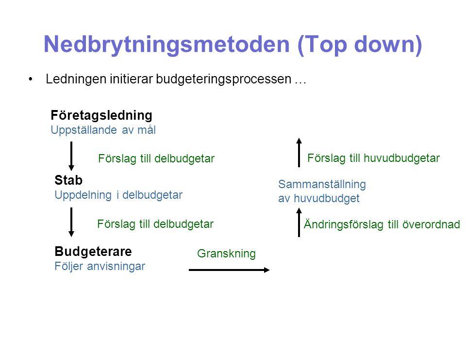 Nedbrytningsmetoden (Top down) Ledningen initierar budgeteringsprocessen … Företagsledning Uppställande av mål Stab Uppdelning i delbudgetar Budgetera