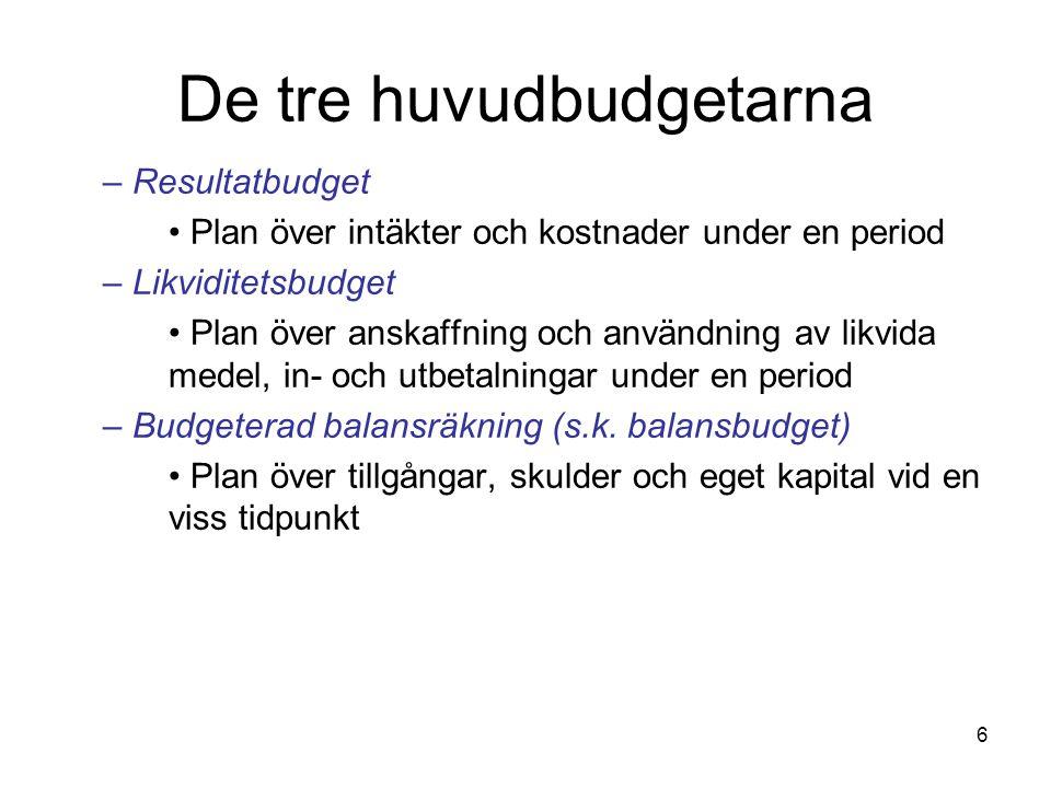 Olika slags budgetar – Tre Huvudbudgetar Resultatbudget Intäkter - Kostnader Produkter och enheter Budgeterad balansräkning eller balansbudget Tillgångar, skulder och eget kapital Likviditetsbudget In- och utbetalningar Hur pengar anskaffas, investeras eller används