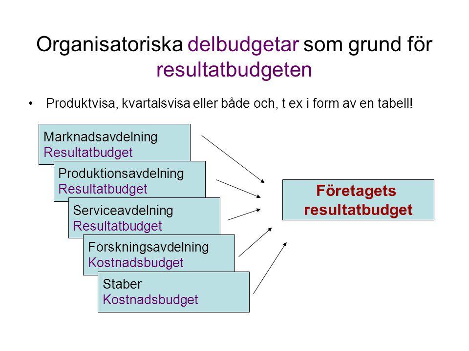 Organisatoriska delbudgetar som grund för resultatbudgeten Produktvisa, kvartalsvisa eller både och, t ex i form av en tabell! Marknadsavdelning Resul