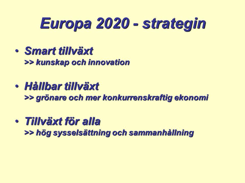 Europa 2020 - strategin Smart tillväxt >> kunskap och innovationSmart tillväxt >> kunskap och innovation Hållbar tillväxt >> grönare och mer konkurrenskraftig ekonomiHållbar tillväxt >> grönare och mer konkurrenskraftig ekonomi Tillväxt för alla >> hög sysselsättning och sammanhållningTillväxt för alla >> hög sysselsättning och sammanhållning