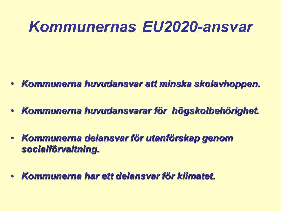 Kommunernas EU2020-ansvar Kommunerna huvudansvar att minska skolavhoppen.Kommunerna huvudansvar att minska skolavhoppen.