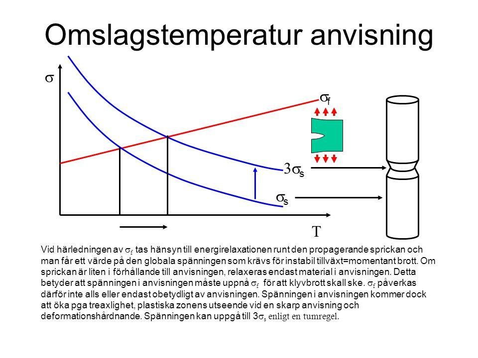 Omslagstemperatur anvisning  T ss  s Vid härledningen av  f tas hänsyn till energirelaxationen runt den propagerande sprickan och man får ett värde på den globala spänningen som krävs för instabil tillväxt=momentant brott.
