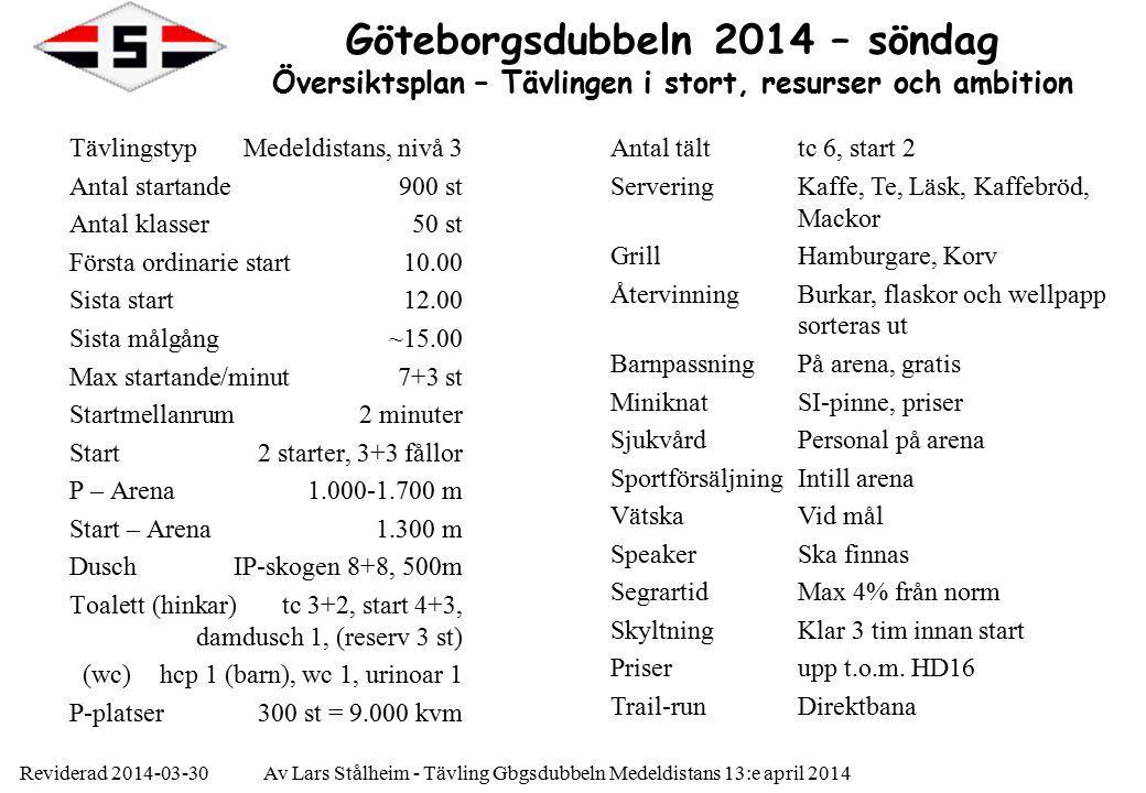 Reviderad 2014-03-30Av Lars Stålheim - Tävling Gbgsdubbeln Medeldistans 13:e april 2014 Göteborgsdubbeln 2014 – söndag Översiktsplan – Tävlingen i sto