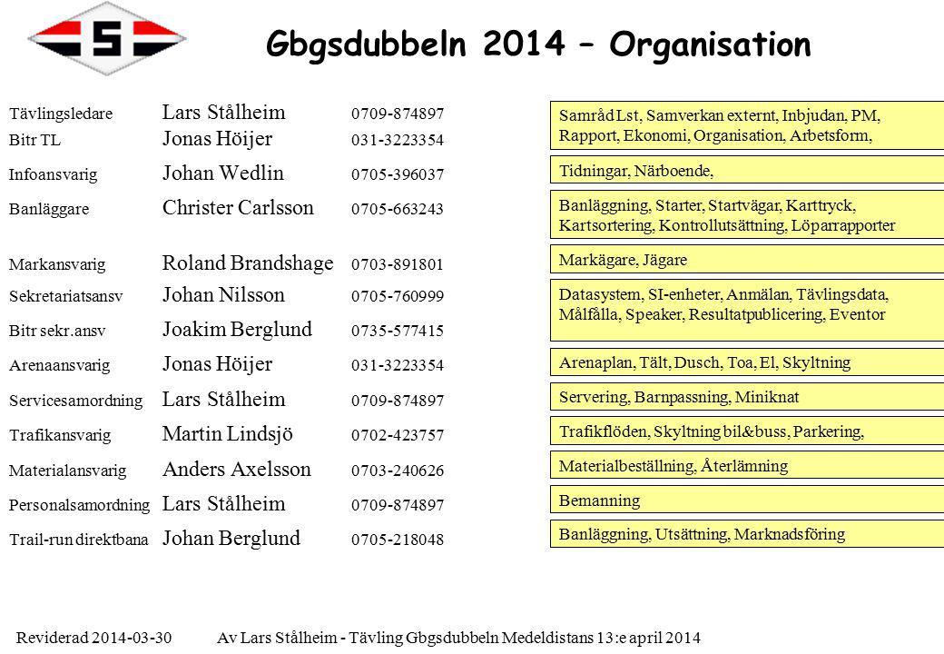 Reviderad 2014-03-30Av Lars Stålheim - Tävling Gbgsdubbeln Medeldistans 13:e april 2014 Gbgsdubbeln 2014 – Organisation Tävlingsledare Lars Stålheim 0