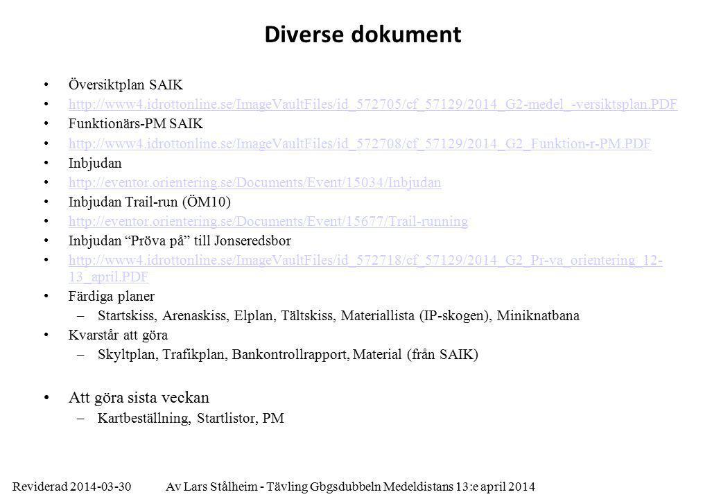 Reviderad 2014-03-30Av Lars Stålheim - Tävling Gbgsdubbeln Medeldistans 13:e april 2014 Diverse dokument Översiktplan SAIK http://www4.idrottonline.se/ImageVaultFiles/id_572705/cf_57129/2014_G2-medel_-versiktsplan.PDF Funktionärs-PM SAIK http://www4.idrottonline.se/ImageVaultFiles/id_572708/cf_57129/2014_G2_Funktion-r-PM.PDF Inbjudan http://eventor.orientering.se/Documents/Event/15034/Inbjudan Inbjudan Trail-run (ÖM10) http://eventor.orientering.se/Documents/Event/15677/Trail-running Inbjudan Pröva på till Jonseredsbor http://www4.idrottonline.se/ImageVaultFiles/id_572718/cf_57129/2014_G2_Pr-va_orientering_12- 13_april.PDFhttp://www4.idrottonline.se/ImageVaultFiles/id_572718/cf_57129/2014_G2_Pr-va_orientering_12- 13_april.PDF Färdiga planer –Startskiss, Arenaskiss, Elplan, Tältskiss, Materiallista (IP-skogen), Miniknatbana Kvarstår att göra –Skyltplan, Trafikplan, Bankontrollrapport, Material (från SAIK) Att göra sista veckan –Kartbeställning, Startlistor, PM