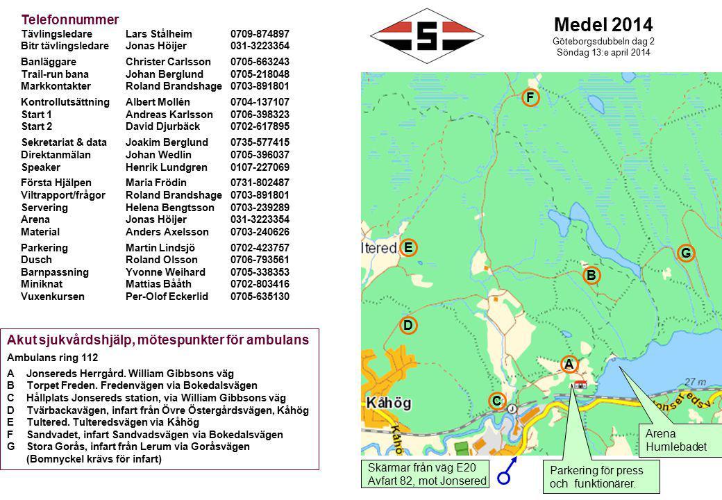 Reviderad 2014-03-30Av Lars Stålheim - Tävling Gbgsdubbeln Medeldistans 13:e april 2014 Medel 2014 Göteborgsdubbeln dag 2 Söndag 13:e april 2014 Telefonnummer TävlingsledareLars Stålheim0709-874897 Bitr tävlingsledareJonas Höijer031-3223354 BanläggareChrister Carlsson0705-663243 Trail-run banaJohan Berglund0705-218048 MarkkontakterRoland Brandshage0703-891801 KontrollutsättningAlbert Mollén0704-137107 Start 1Andreas Karlsson0706-398323 Start 2David Djurbäck0702-617895 Sekretariat & dataJoakim Berglund0735-577415 DirektanmälanJohan Wedlin0705-396037 SpeakerHenrik Lundgren0107-227069 Första HjälpenMaria Frödin0731-802487 Viltrapport/frågorRoland Brandshage0703-891801 ServeringHelena Bengtsson0703-239289 Arena Jonas Höijer031-3223354 MaterialAnders Axelsson0703-240626 ParkeringMartin Lindsjö0702-423757 DuschRoland Olsson0706-793561 BarnpassningYvonne Weihard0705-338353 MiniknatMattias Bååth0702-803416 VuxenkursenPer-Olof Eckerlid0705-635130 Akut sjukvårdshjälp, mötespunkter för ambulans Ambulans ring 112 AJonsereds Herrgård.